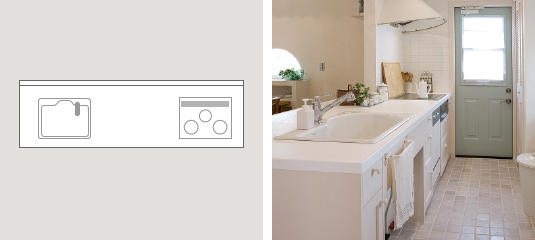 I型キッチン説明図と写真