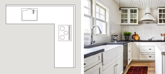 L型キッチン説明図と写真