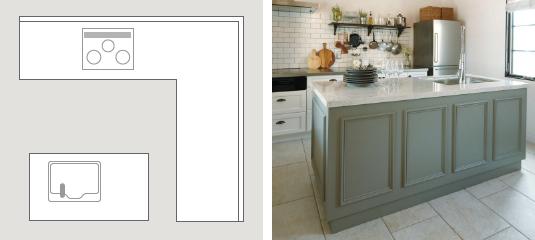 アイランド型キッチン説明図と写真